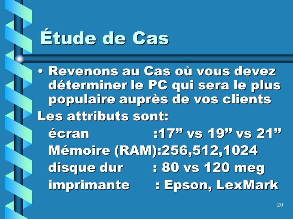 20 Étude de Cas Revenons au Cas où vous devez déterminer le PC qui sera le plus populaire auprès de vos clientsRevenons au Cas où vous devez déterminer le PC qui sera le plus populaire auprès de vos clients Les attributs sont: écran :17 vs 19 vs 21 Mémoire (RAM):256,512,1024 disque dur : 80 vs 120 meg imprimante : Epson, LexMark imprimante : Epson, LexMark