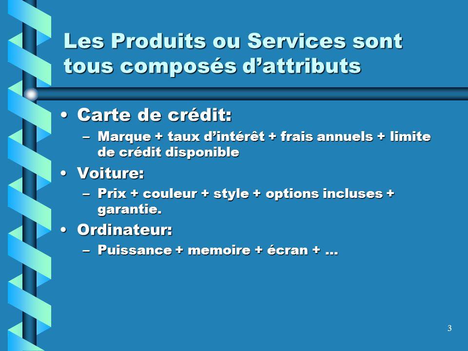 3 Les Produits ou Services sont tous composés dattributs Carte de crédit:Carte de crédit: –Marque + taux dintérêt + frais annuels + limite de crédit disponible Voiture:Voiture: –Prix + couleur + style + options incluses + garantie.