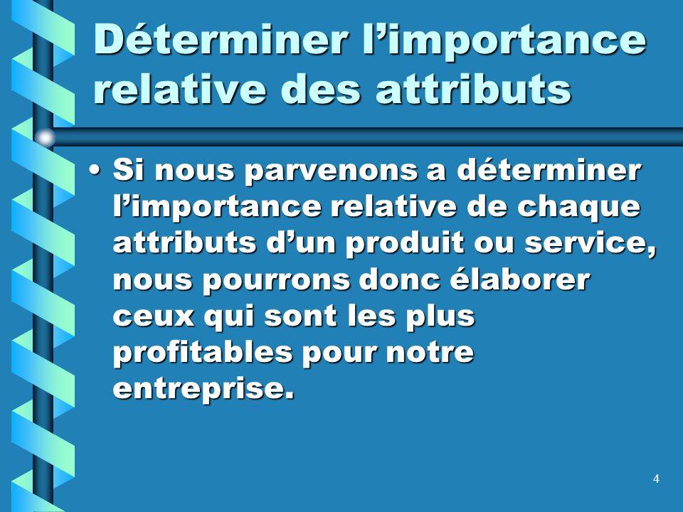 4 Déterminer limportance relative des attributs Si nous parvenons a déterminer limportance relative de chaque attributs dun produit ou service, nous p