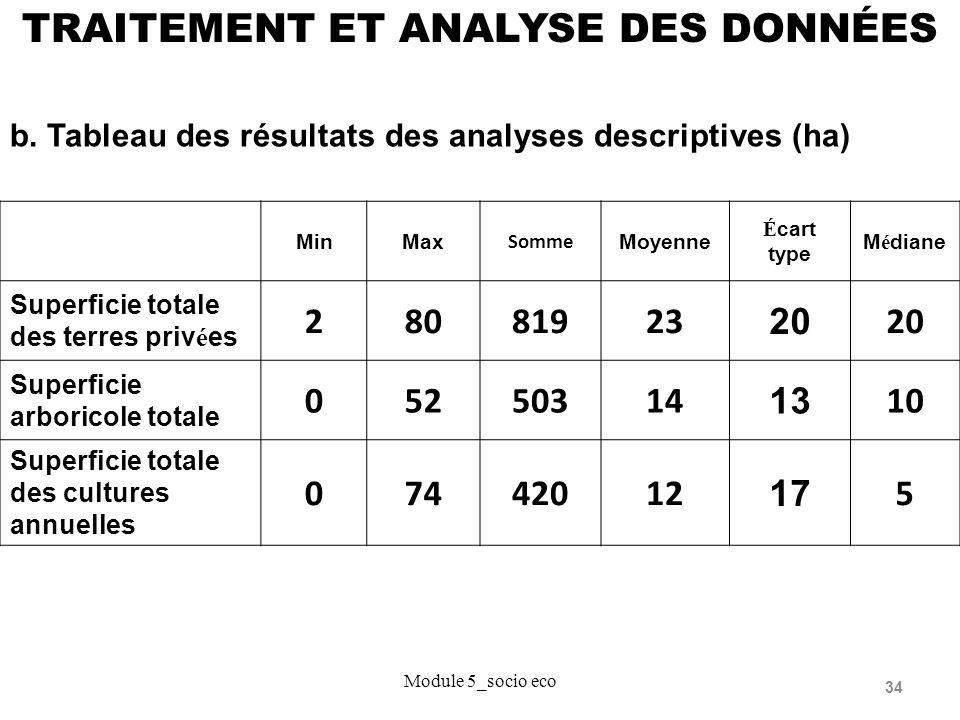 34 TRAITEMENT ET ANALYSE DES DONNÉES Module 5_socio eco b.