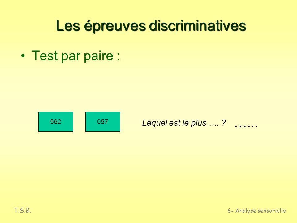 T.S.B. 6- Analyse sensorielle Les épreuves discriminatives Applications : t rès utilisées dans lagroalimentaire pour : Contrôler la régularité dune pr