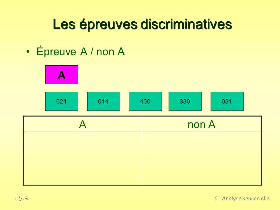 T.S.B. 6- Analyse sensorielle Les épreuves discriminatives Test par paire : 562057 Lequel est le plus …. ? …...