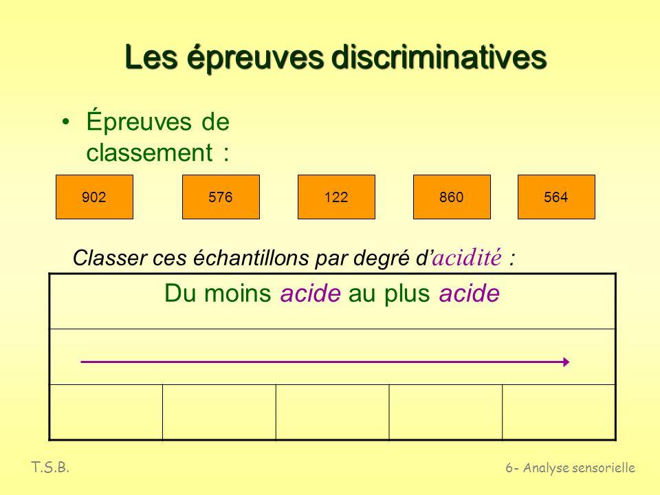 T.S.B. 6- Analyse sensorielle Les épreuves discriminatives Test triangulaire : 567909356 Quel est léchantillon différent des deux autres ? …...