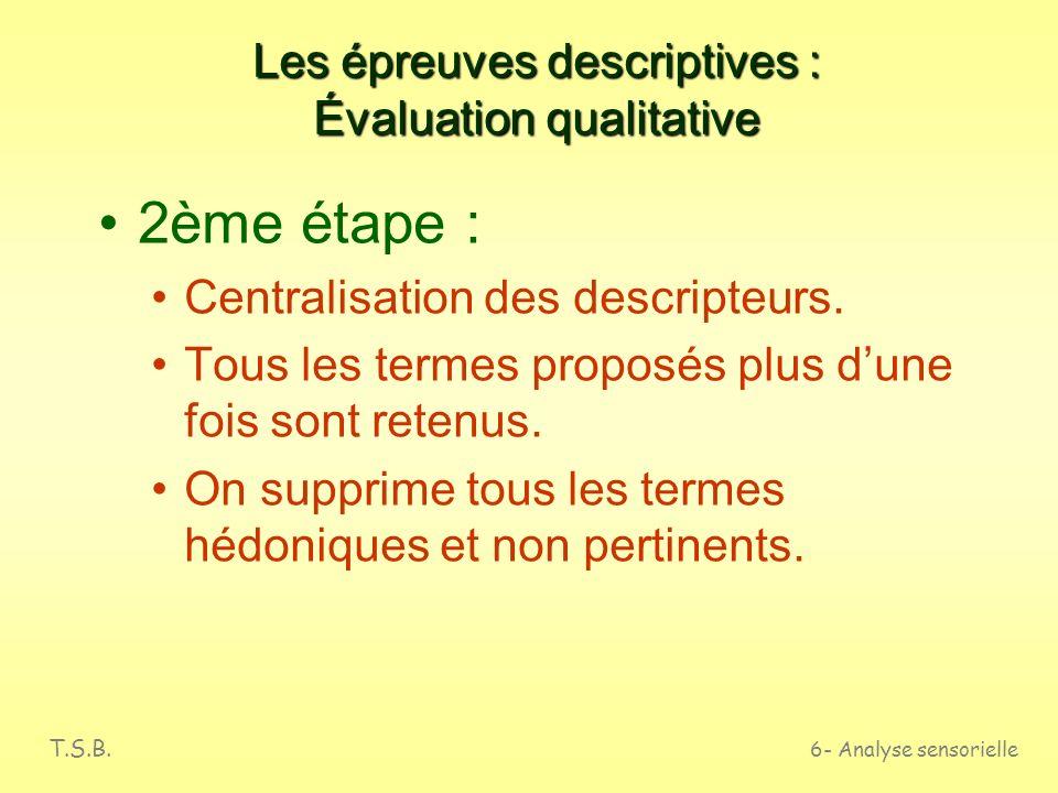 T.S.B. 6- Analyse sensorielle Les épreuves descriptives : Évaluation qualitative 1° étape : Pour un produit ou une famille de produits, le groupe se r