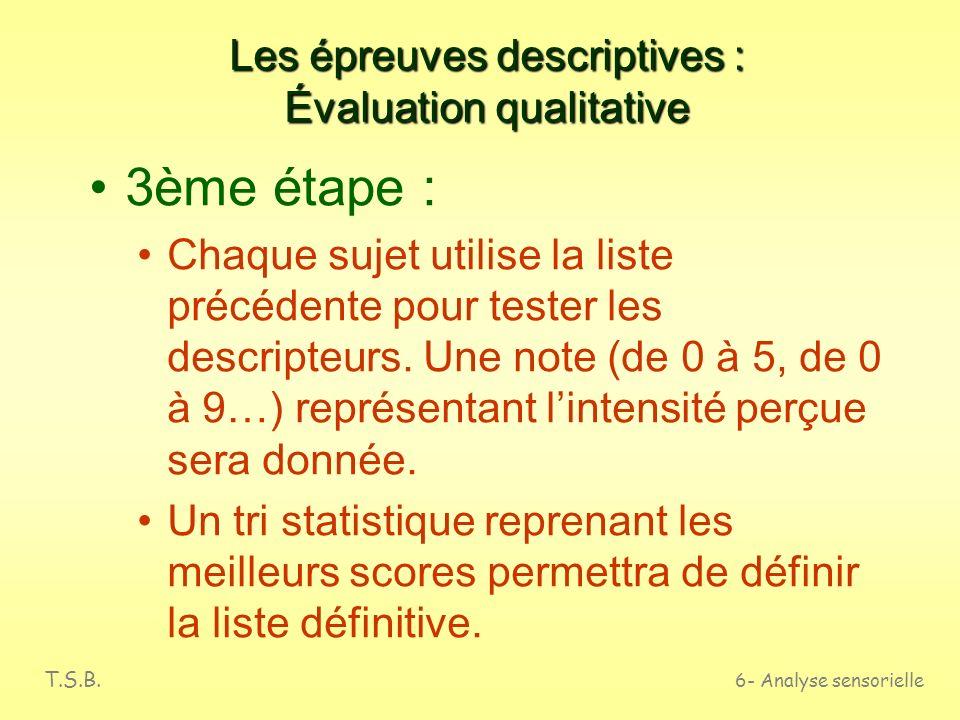 T.S.B. 6- Analyse sensorielle Les épreuves descriptives : Évaluation qualitative 2ème étape : Centralisation des descripteurs. Tous les termes proposé