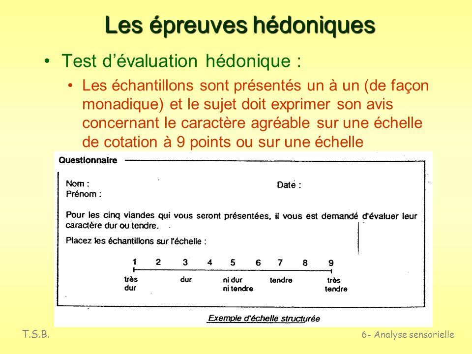 T.S.B. 6- Analyse sensorielle Les épreuves hédoniques Test par classement (plusieurs sujets naifs) 860902576122564 Classer ces échantillons du moins a