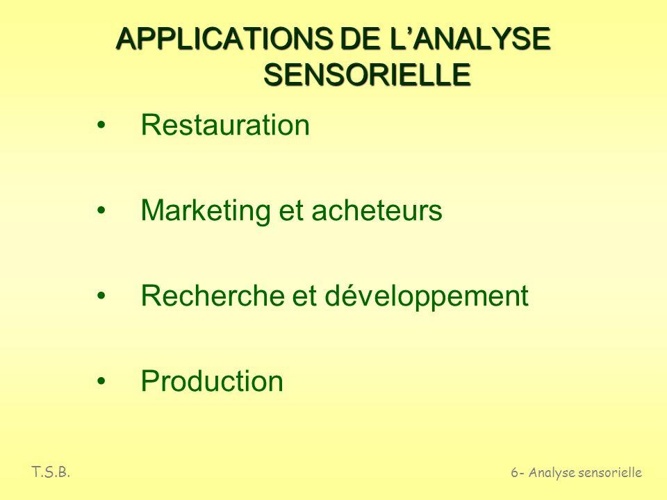 T.S.B. 6- Analyse sensorielle Introduction Document : Lanalyse sensorielle : un outil scientifique Définition : Lanalyse sensorielle consiste à analys
