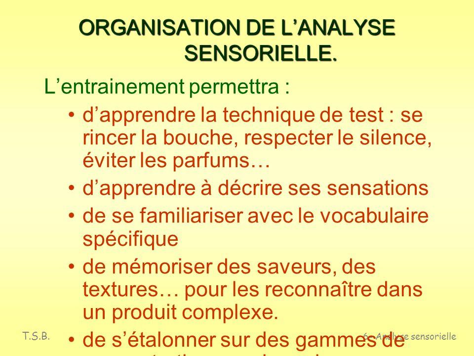 T.S.B. 6- Analyse sensorielle Les sujets devront répondre à certains critères : une certaine motivation pour lanalyse en question pas de répulsion pou