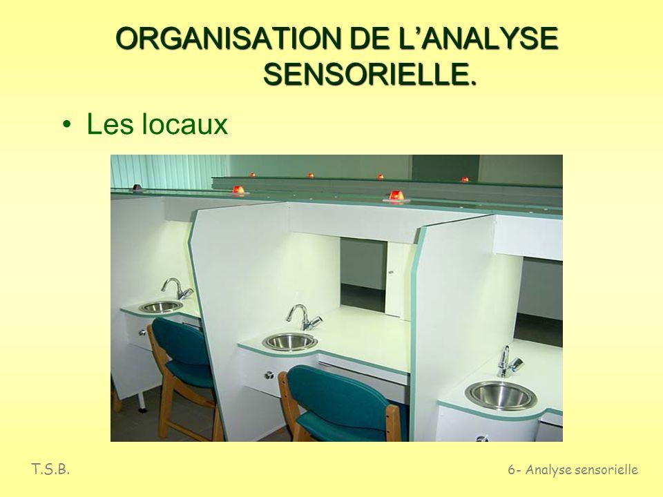 T.S.B. 6- Analyse sensorielle ORGANISATION DE LANALYSE SENSORIELLE. Les locaux