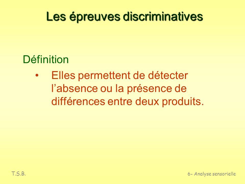 T.S.B. 6- Analyse sensorielle Les épreuves DES DIFFERENCESDES PREFERENCES EPREUVES DISCRIMINATIVES EPREUVES DESCRIPTIVES DES INTENTIONS DACHAT EPREUVE