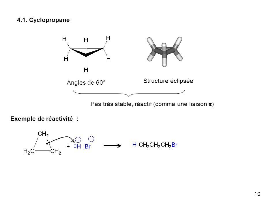 10 4.1. Cyclopropane Angles de 60° Structure éclipsée Pas très stable, réactif (comme une liaison ) Exemple de réactivité :