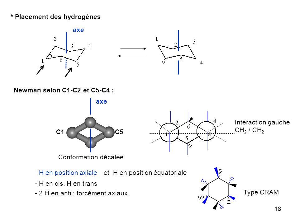 18 axe Newman selon C1-C2 et C5-C4 : axe Conformation décalée - H en position axialeet H en position équatoriale - H en cis, H en trans - 2 H en anti