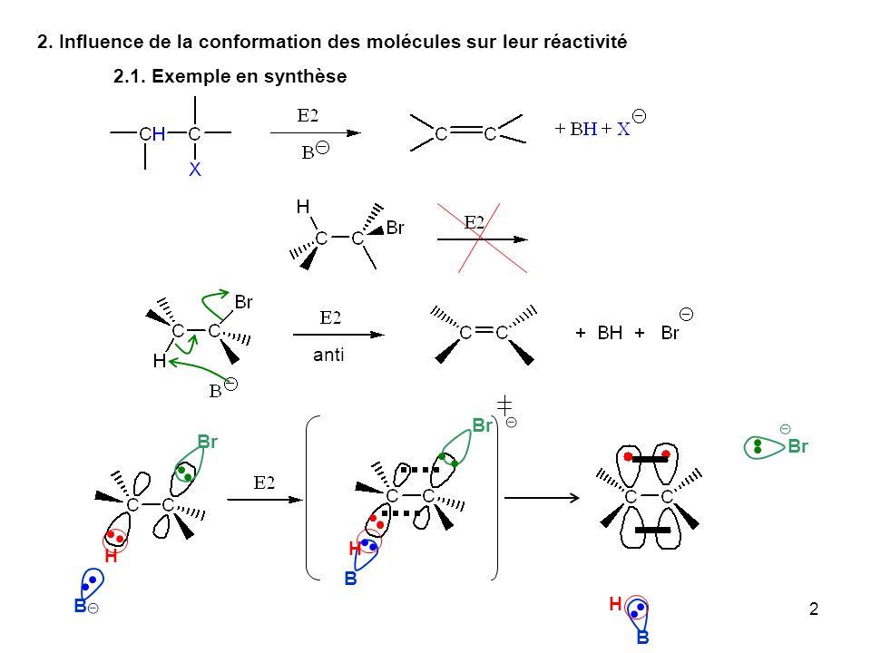 2 2. Influence de la conformation des molécules sur leur réactivité 2.1. Exemple en synthèse H B Br B H B H anti