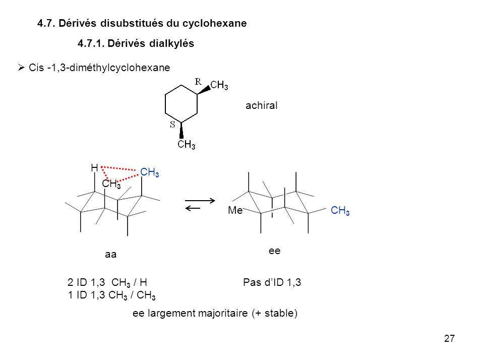 27 4.7. Dérivés disubstitués du cyclohexane CH 3 4.7.1. Dérivés dialkylés Cis -1,3-diméthylcyclohexane CH 3 Me CH 3 H 2 ID 1,3 CH 3 / H 1 ID 1,3 CH 3