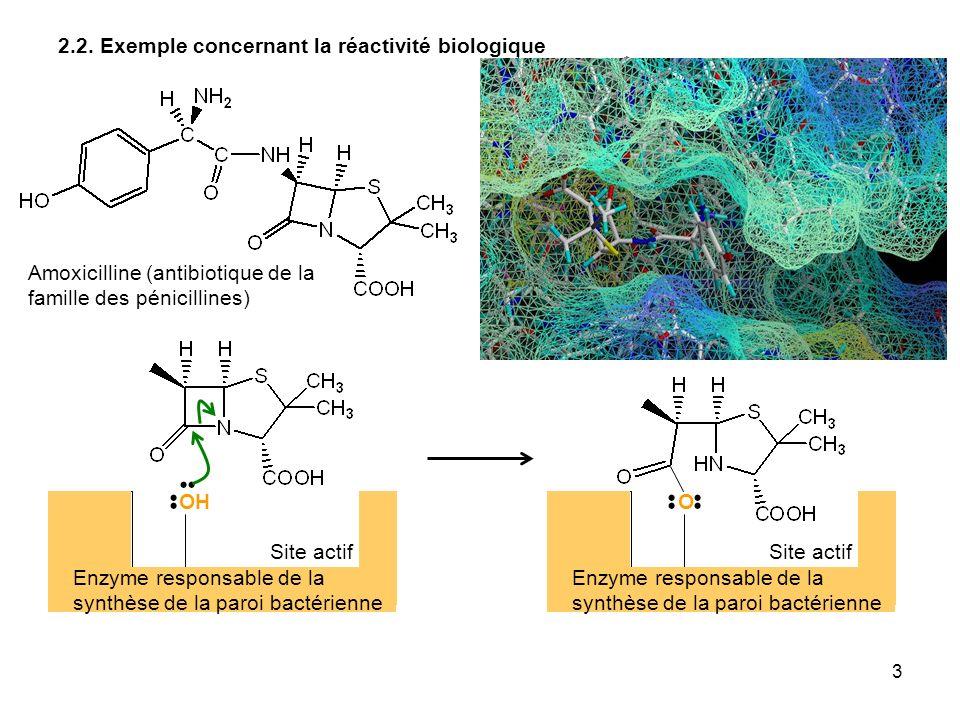 3 Amoxicilline (antibiotique de la famille des pénicillines) OH Enzyme responsable de la synthèse de la paroi bactérienne Site actif O Enzyme responsa