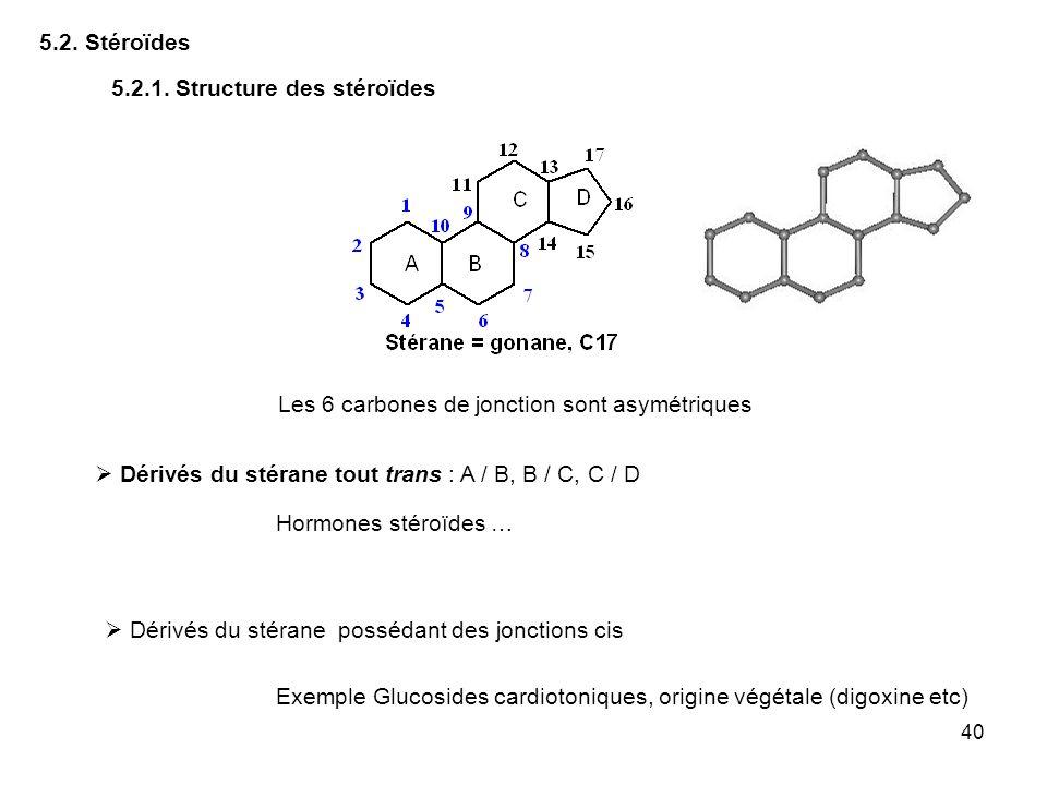 40 5.2. Stéroïdes 5.2.1. Structure des stéroïdes Les 6 carbones de jonction sont asymétriques Dérivés du stérane possédant des jonctions cis Dérivés d