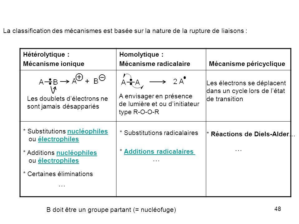 48 La classification des mécanismes est basée sur la nature de la rupture de liaisons : Hétérolytique : Mécanisme ionique Homolytique : Mécanisme radi