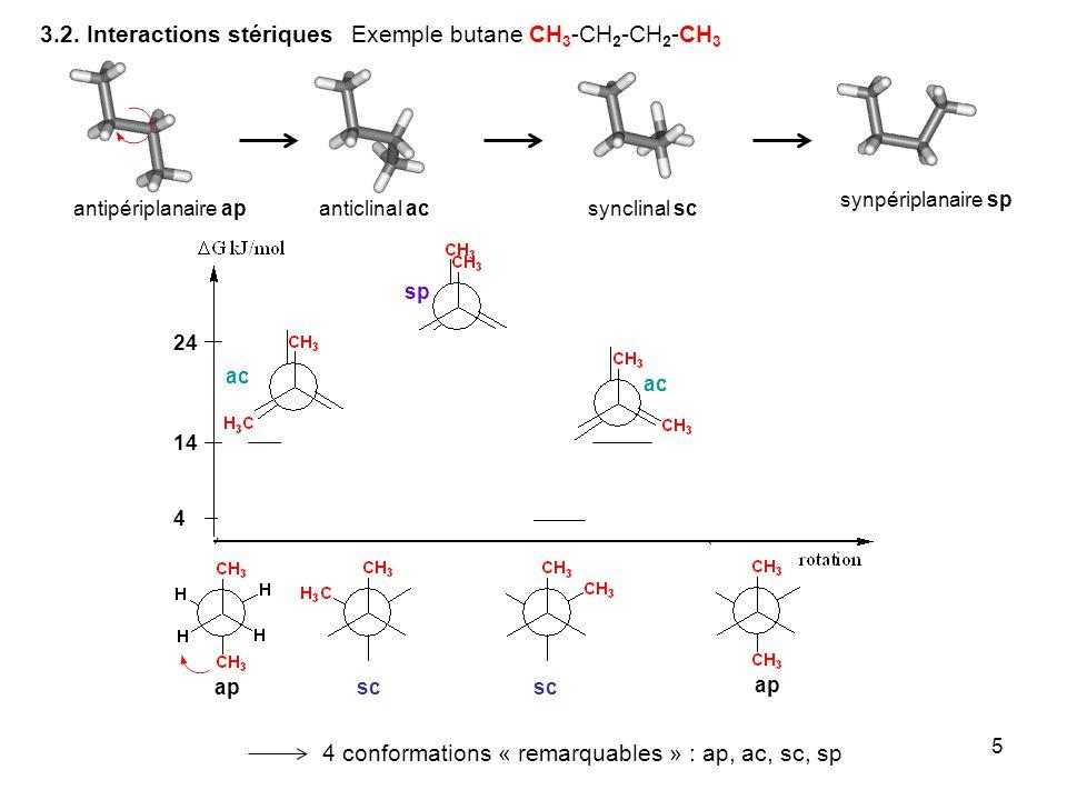 5 3.2. Interactions stériquesExemple butane CH 3 -CH 2 -CH 2 -CH 3 antipériplanaire apanticlinal acsynclinal sc synpériplanaire sp apsc sp sc ac ap 14