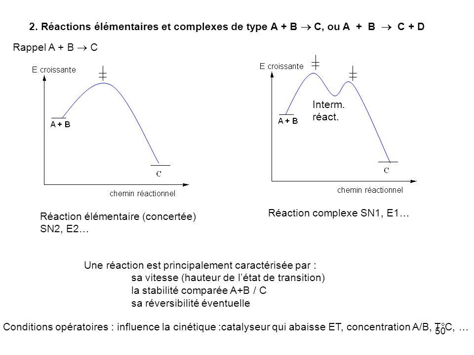 50 2. Réactions élémentaires et complexes de type A + B C, ou A + B C + D Réaction élémentaire (concertée) SN2, E2… Interm. réact. Réaction complexe S