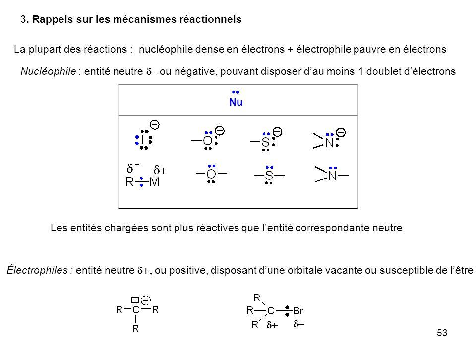 53 3. Rappels sur les mécanismes réactionnels La plupart des réactions : nucléophile dense en électrons + électrophile pauvre en électrons Nucléophile