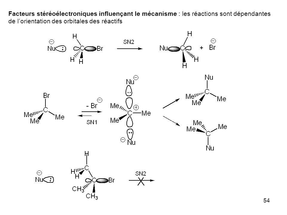 54 Facteurs stéréoélectroniques influençant le mécanisme : les réactions sont dépendantes de lorientation des orbitales des réactifs