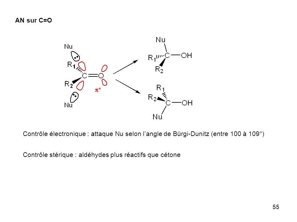 55 AN sur C=O Contrôle électronique : attaque Nu selon langle de Bürgi-Dunitz (entre 100 à 109°) Contrôle stérique : aldéhydes plus réactifs que céton