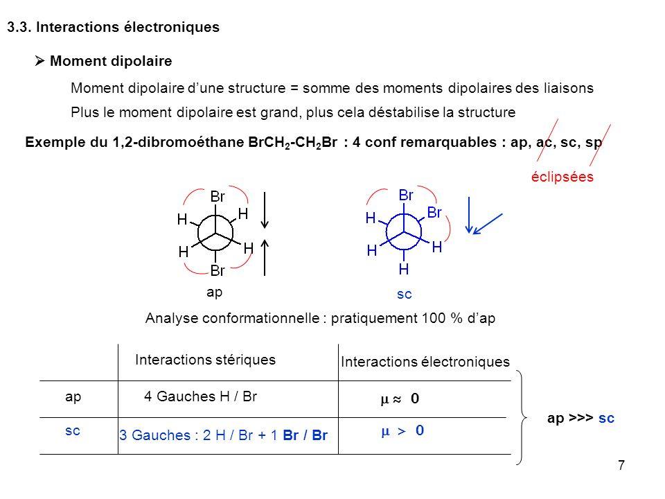 7 3.3. Interactions électroniques Exemple du 1,2-dibromoéthane BrCH 2 -CH 2 Br : 4 conf remarquables : ap, ac, sc, sp 0 Moment dipolaire dune structur