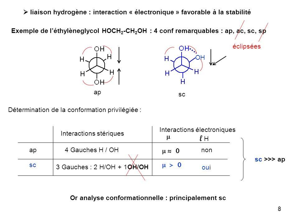 8 Exemple de léthylèneglycol HOCH 2 -CH 2 OH : 4 conf remarquables : ap, ac, sc, sp Or analyse conformationnelle : principalement sc OH ap sc liaison