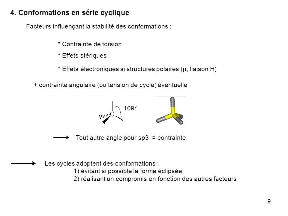 9 4. Conformations en série cyclique * Contrainte de torsion * Effets stériques * Effets électroniques si structures polaires (, liaison H) + contrain