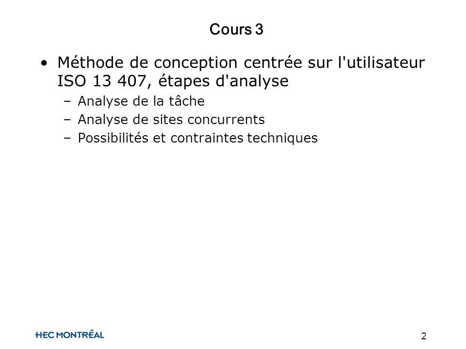 2 Cours 3 Méthode de conception centrée sur l utilisateur ISO 13 407, étapes d analyse –Analyse de la tâche –Analyse de sites concurrents –Possibilités et contraintes techniques