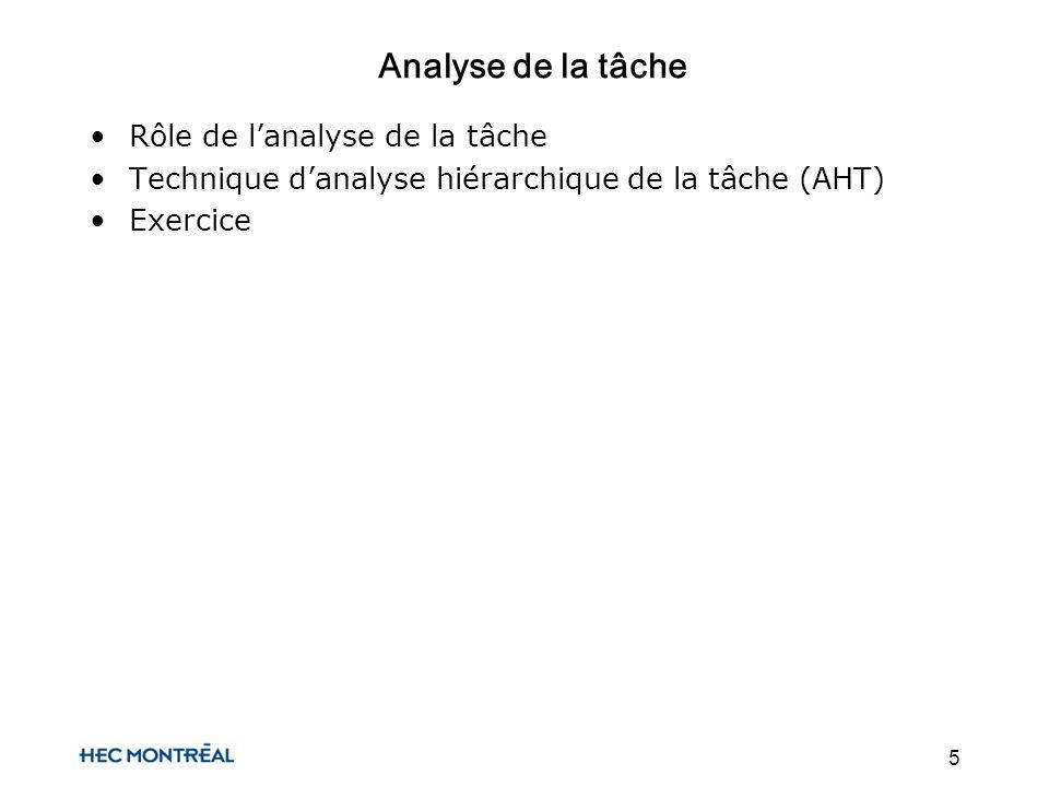5 Analyse de la tâche Rôle de lanalyse de la tâche Technique danalyse hiérarchique de la tâche (AHT) Exercice