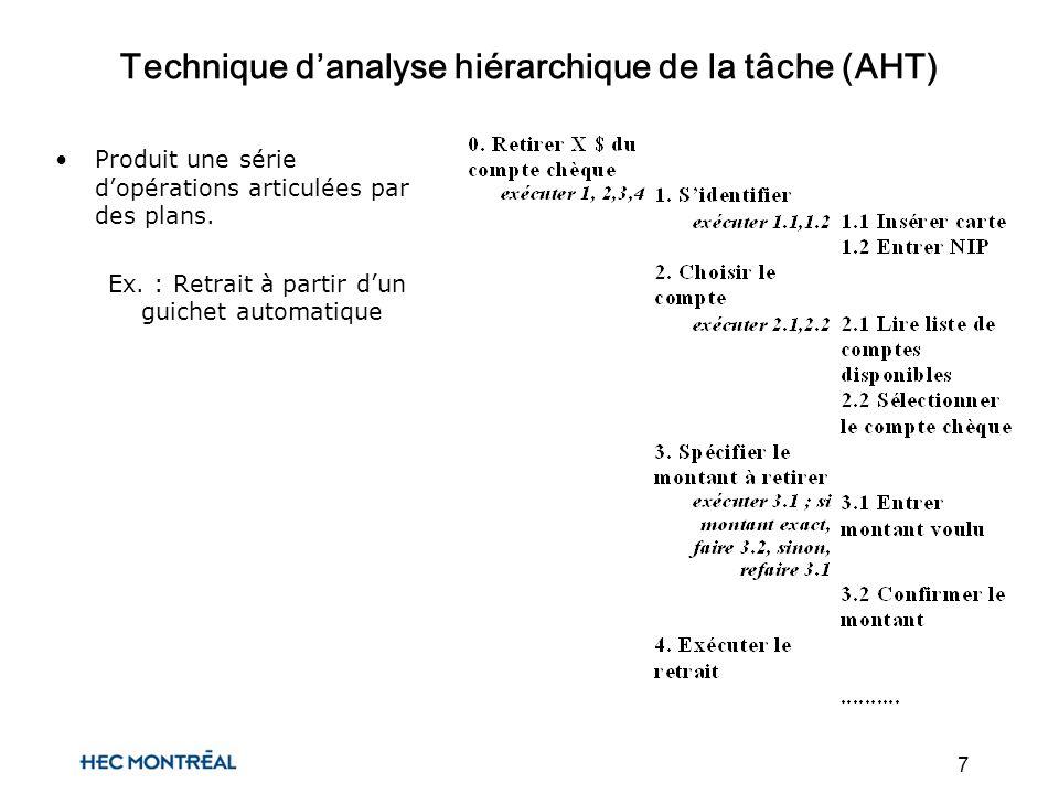 7 Technique danalyse hiérarchique de la tâche (AHT) Produit une série dopérations articulées par des plans.