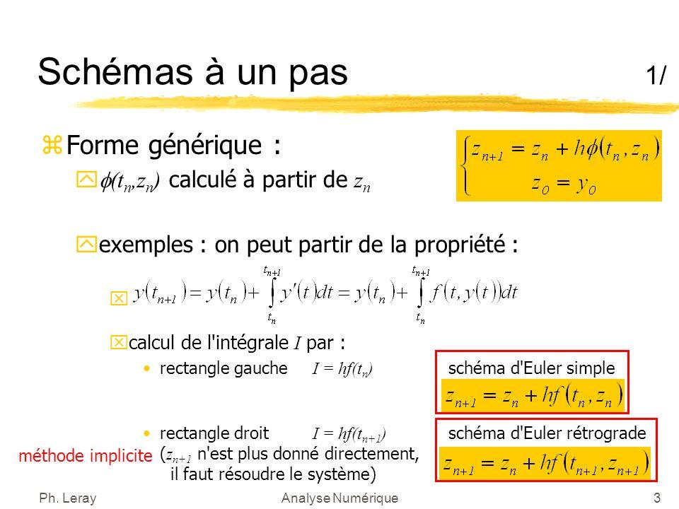 Ph. LerayAnalyse Numérique14 Sujet de TD