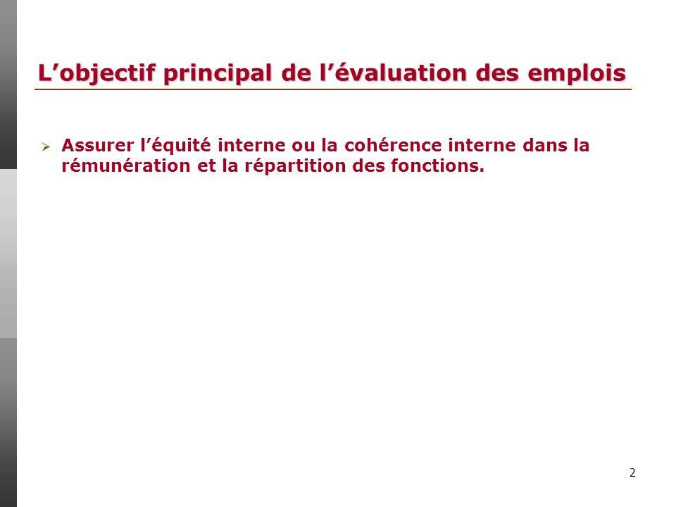 2 Lobjectif principal de lévaluation des emplois Assurer léquité interne ou la cohérence interne dans la rémunération et la répartition des fonctions.