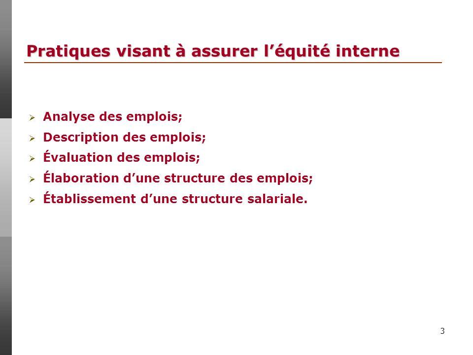 3 Pratiques visant à assurer léquité interne Analyse des emplois; Description des emplois; Évaluation des emplois; Élaboration dune structure des emplois; Établissement dune structure salariale.