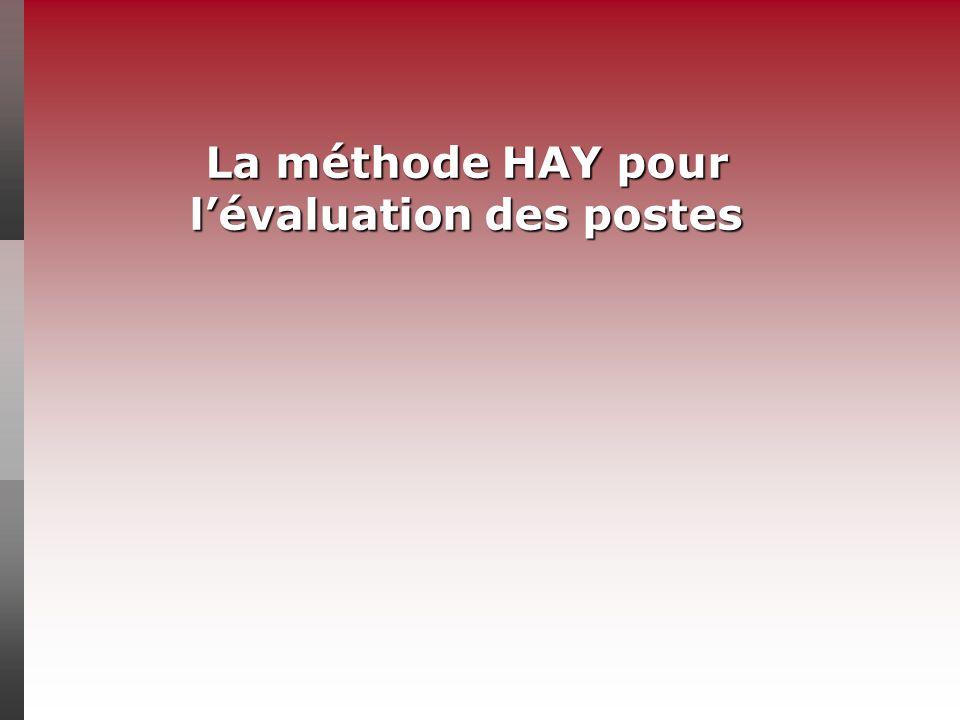 La méthode HAY pour lévaluation des postes