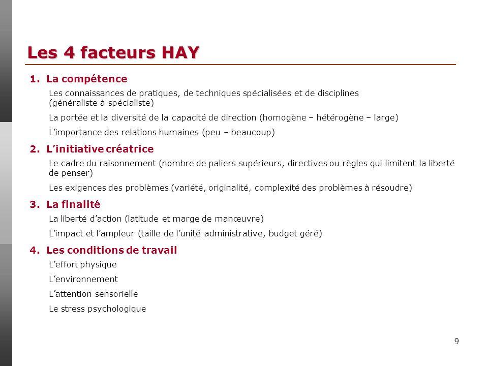9 Les 4 facteurs HAY 1.