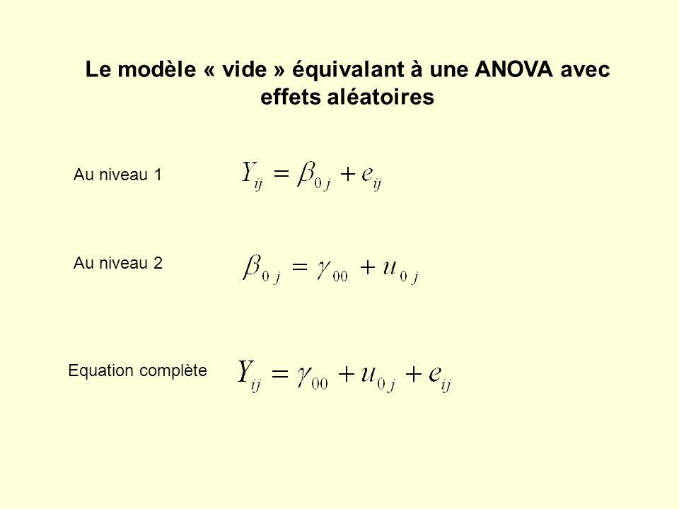 Au niveau 1 Au niveau 2 Equation complète Le modèle « vide » équivalant à une ANOVA avec effets aléatoires