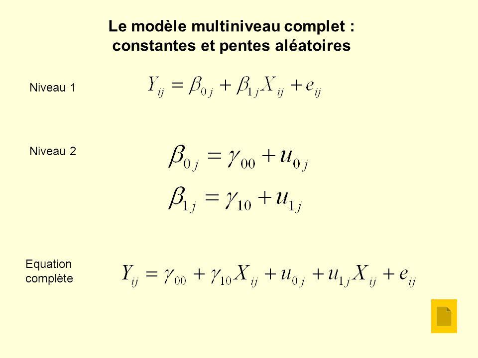 Le modèle multiniveau complet : constantes et pentes aléatoires Niveau 1 Niveau 2 Equation complète