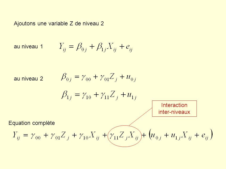 au niveau 1 au niveau 2 Equation complète Interaction inter-niveaux Ajoutons une variable Z de niveau 2