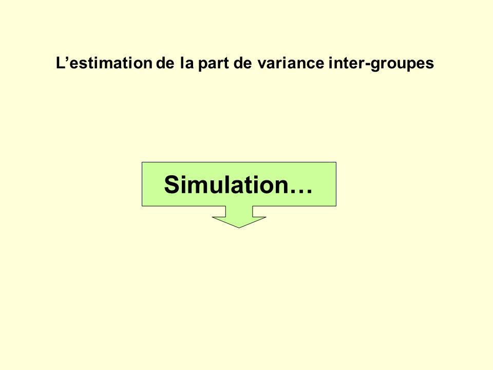 Lestimation de la part de variance inter-groupes Simulation…