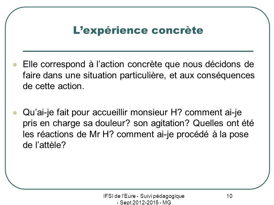 IFSI de l'Eure - Suivi pédagogique - Sept 2012-2015 - MG 10 Lexpérience concrète Elle correspond à laction concrète que nous décidons de faire dans un