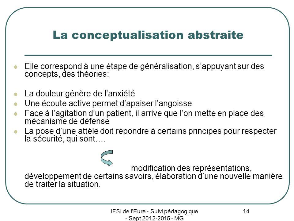 IFSI de l'Eure - Suivi pédagogique - Sept 2012-2015 - MG 14 La conceptualisation abstraite Elle correspond à une étape de généralisation, sappuyant su