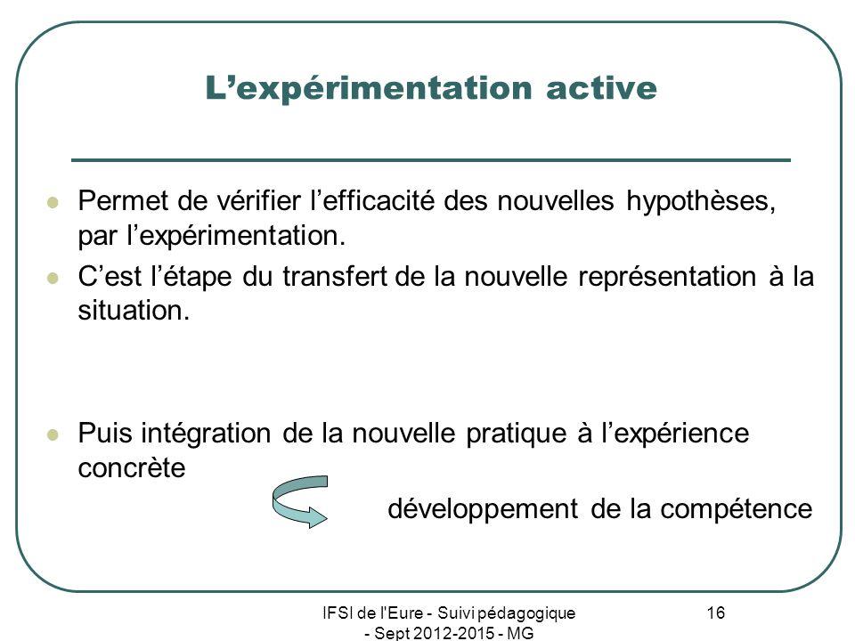 IFSI de l'Eure - Suivi pédagogique - Sept 2012-2015 - MG 16 Lexpérimentation active Permet de vérifier lefficacité des nouvelles hypothèses, par lexpé