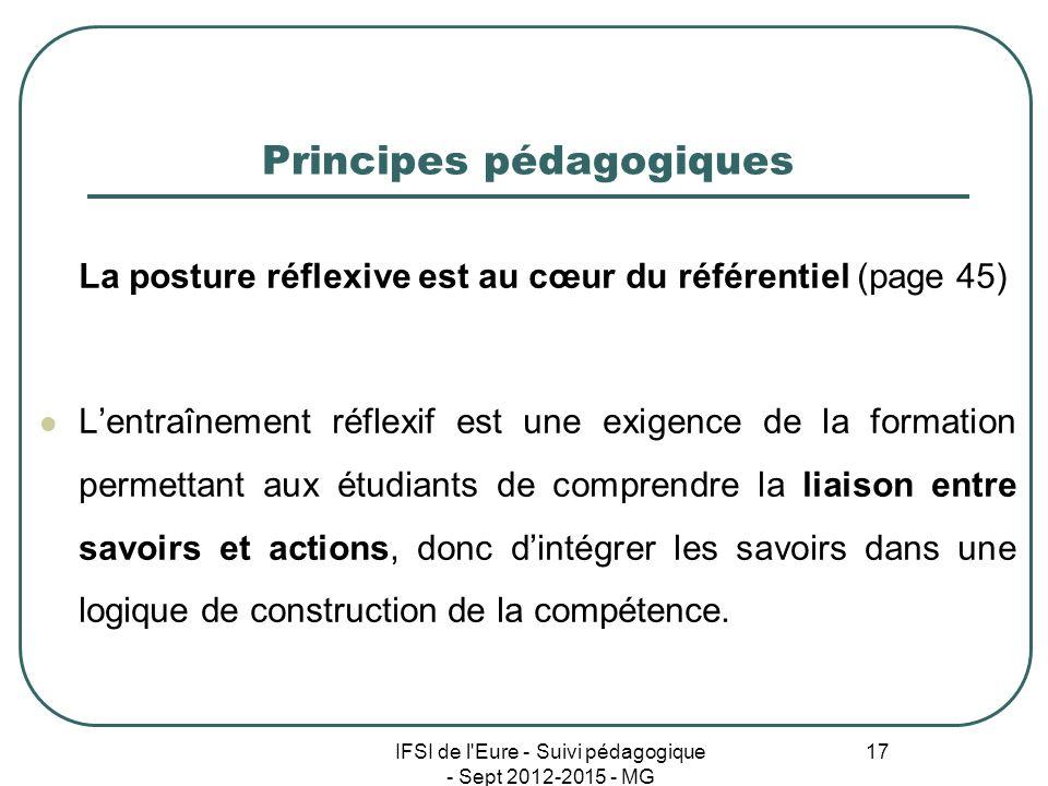 IFSI de l'Eure - Suivi pédagogique - Sept 2012-2015 - MG 17 Principes pédagogiques La posture réflexive est au cœur du référentiel (page 45) Lentraîne