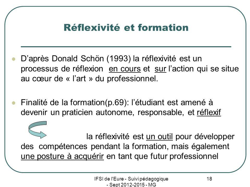 IFSI de l'Eure - Suivi pédagogique - Sept 2012-2015 - MG 18 Réflexivité et formation Daprès Donald Schön (1993) la réflexivité est un processus de réf