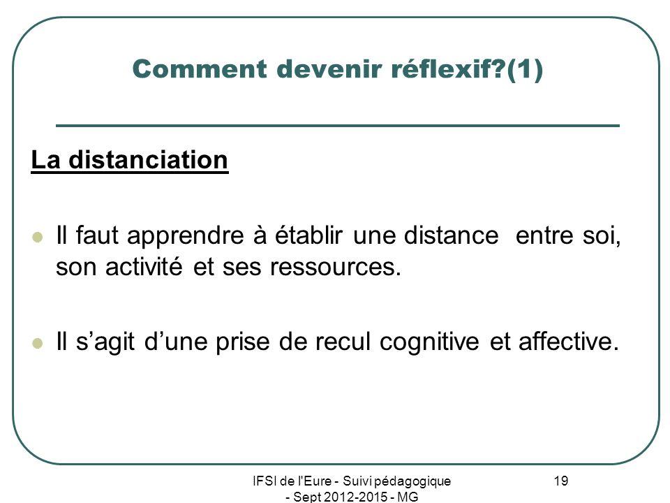 IFSI de l'Eure - Suivi pédagogique - Sept 2012-2015 - MG 19 Comment devenir réflexif?(1) La distanciation Il faut apprendre à établir une distance ent
