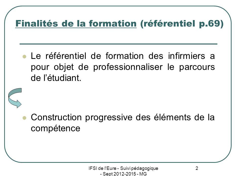 IFSI de l'Eure - Suivi pédagogique - Sept 2012-2015 - MG 2 Finalités de la formation (référentiel p.69) Le référentiel de formation des infirmiers a p