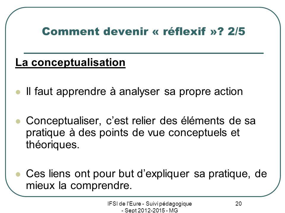 IFSI de l'Eure - Suivi pédagogique - Sept 2012-2015 - MG 20 Comment devenir « réflexif »? 2/5 La conceptualisation Il faut apprendre à analyser sa pro
