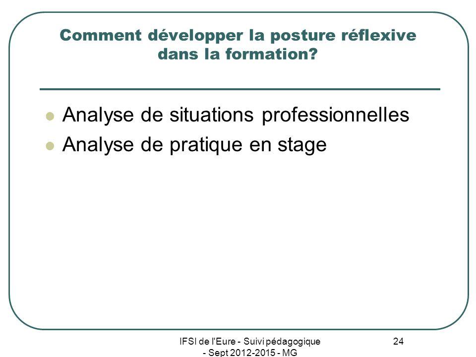 IFSI de l'Eure - Suivi pédagogique - Sept 2012-2015 - MG 24 Comment développer la posture réflexive dans la formation? Analyse de situations professio